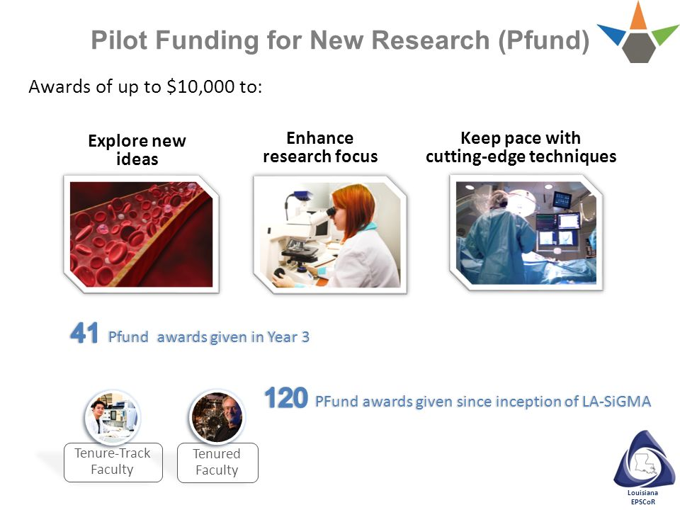 Pilot Funding for New Research (Pfund)