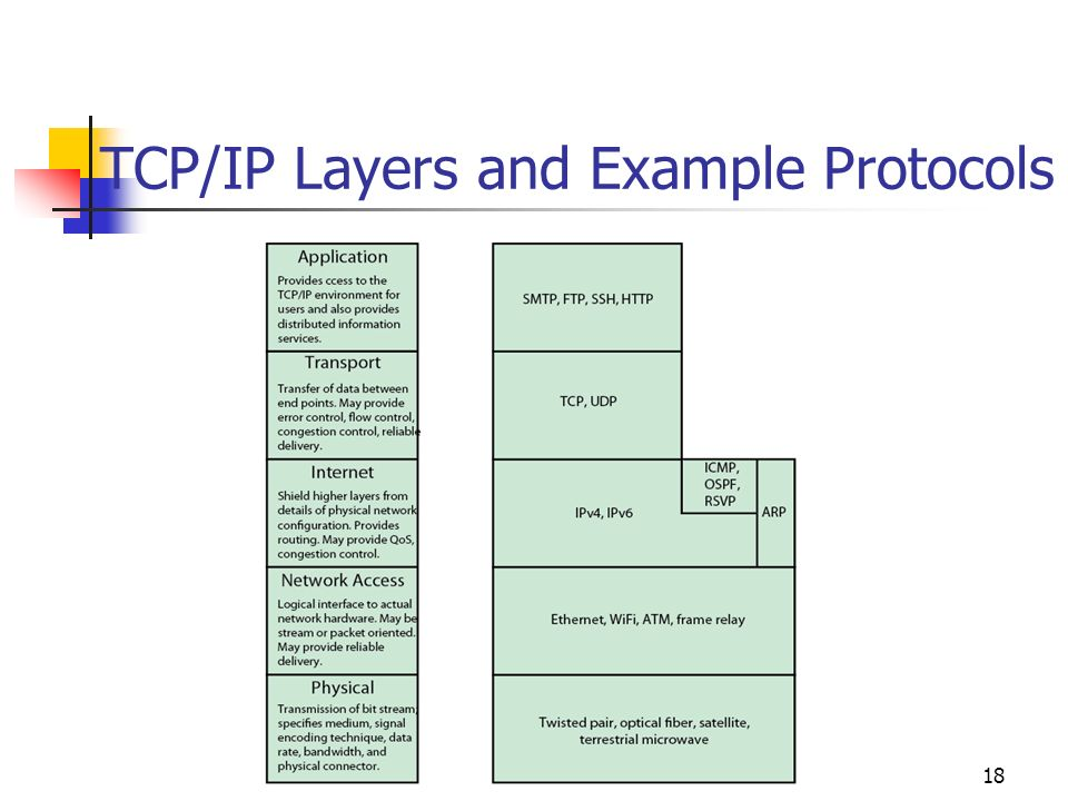 Simulink Tcp Ip Example