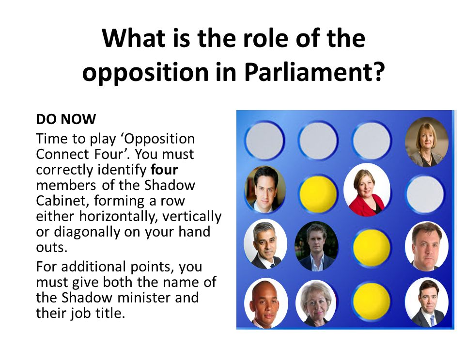 what is the role of cabinet members what is the of the opposition in parliament ppt 28313