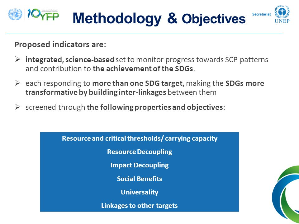 Methodology & Objectives