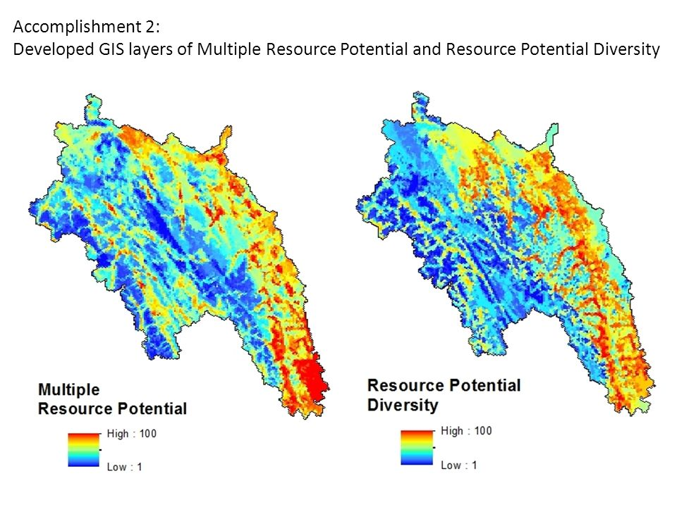 Analysis of Conflict between Potential Resource Use and