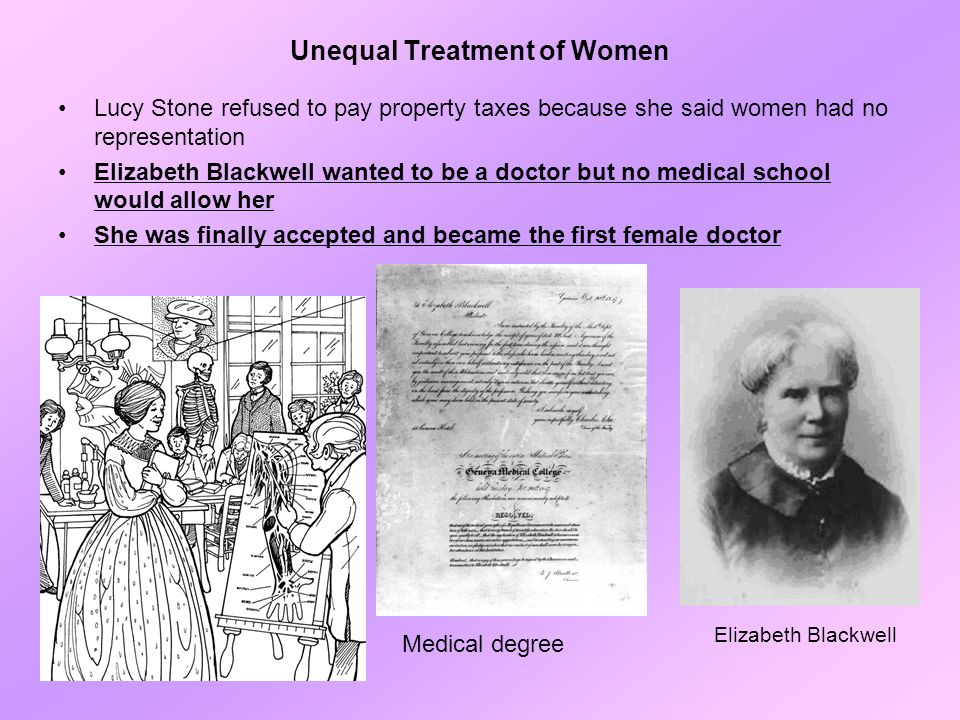 Unequal Treatment of Women