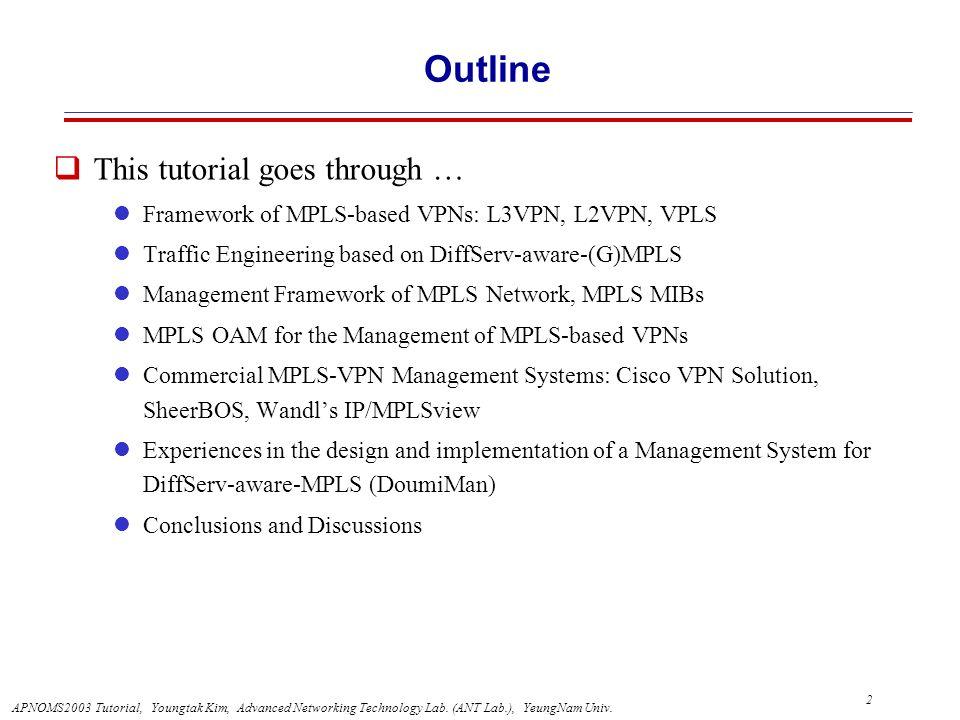 Management of MPLS-based VPNs - ppt download