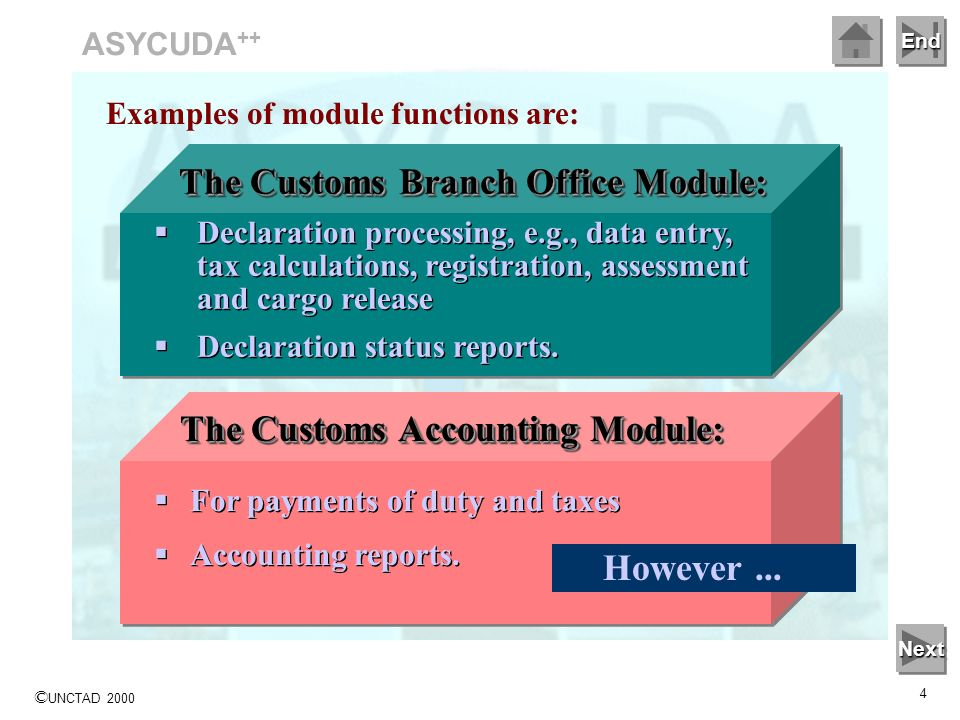 Examples of module functions are: The Customs Branch Office Module:
