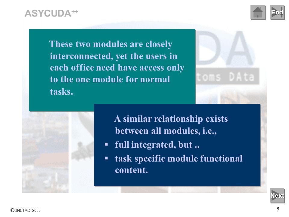 A similar relationship exists between all modules, i.e.,