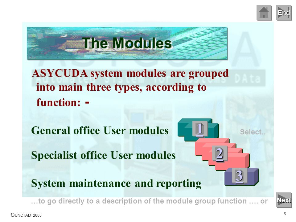 …to go directly to a description of the module group function …. or