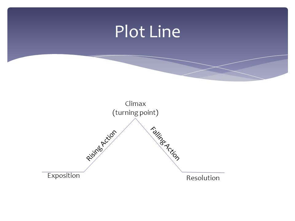 Story dissection aka literary analysis ppt download 8 plot ccuart Images
