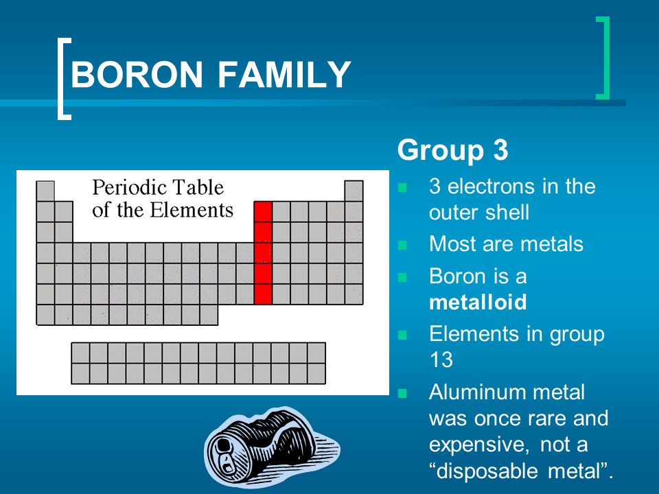 What family is aluminum in on the periodic table gallery periodic atoms elements and the periodic table ppt download urtaz Choice Image