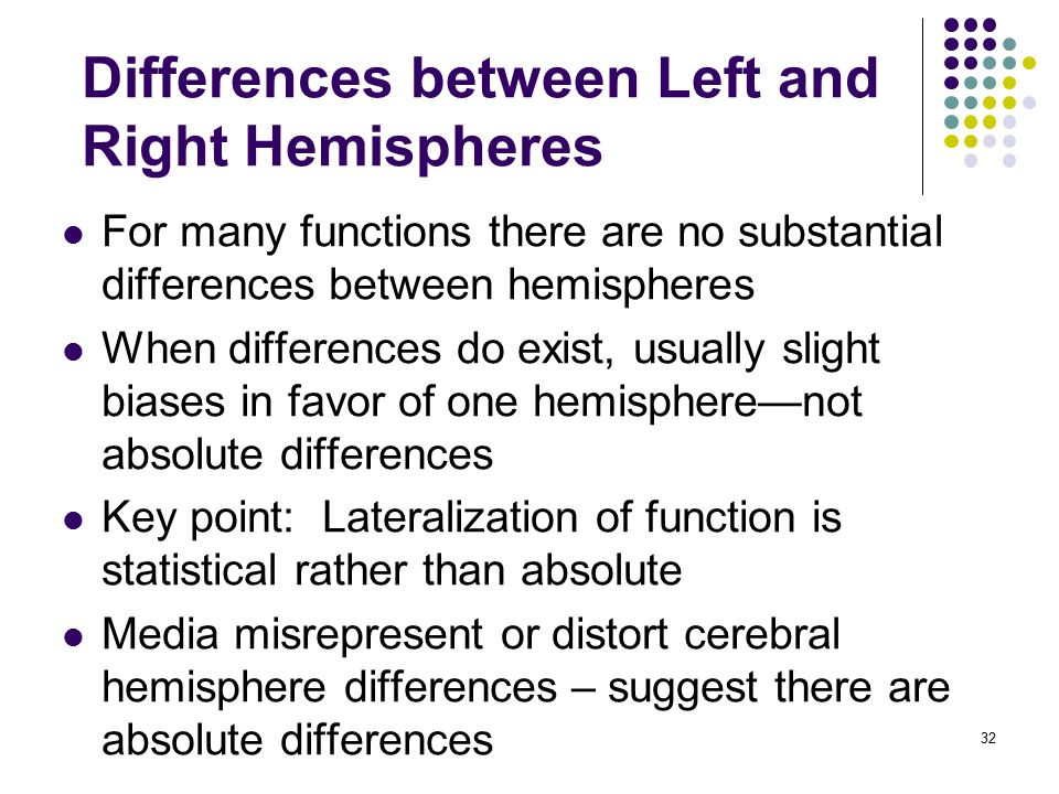 The Left Brain And The Right Brain Of Language Ppt Video Online