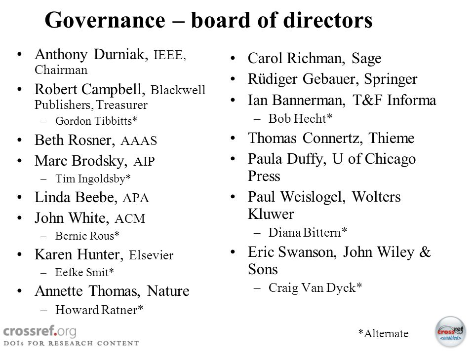 Governance – board of directors