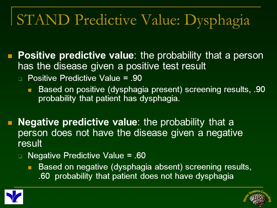 STAND Predictive Value: Dysphagia
