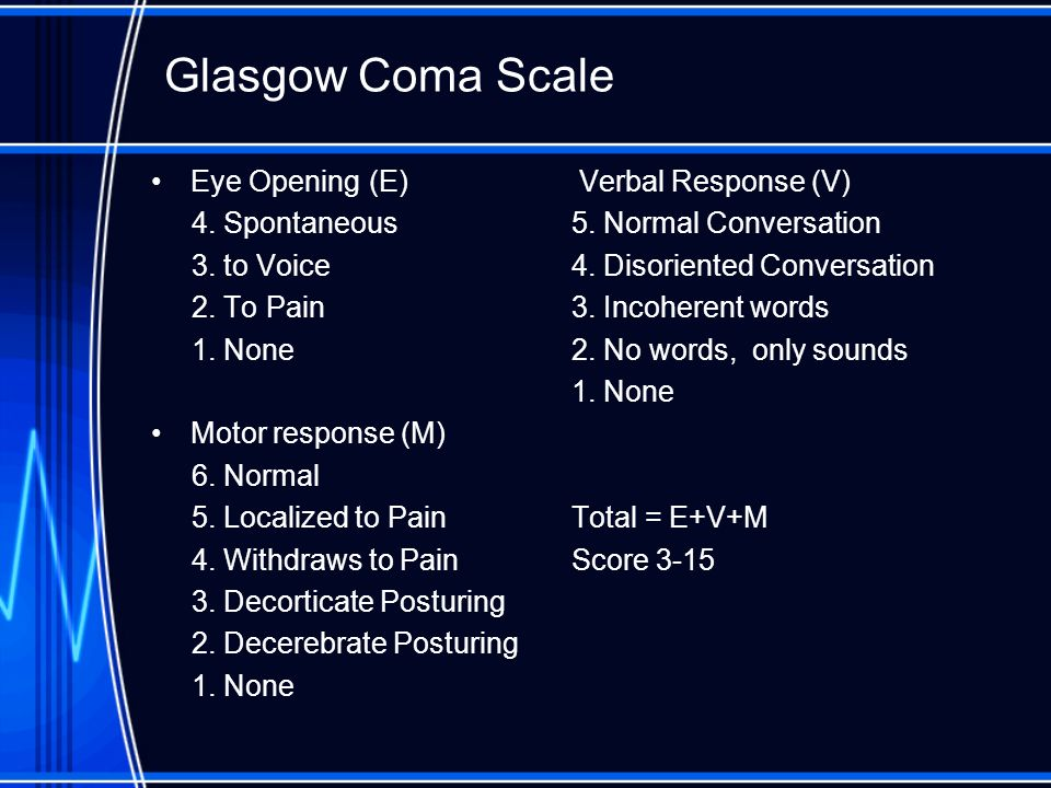 Glasgow Coma Scale Eye Opening (E) Verbal Response (V)