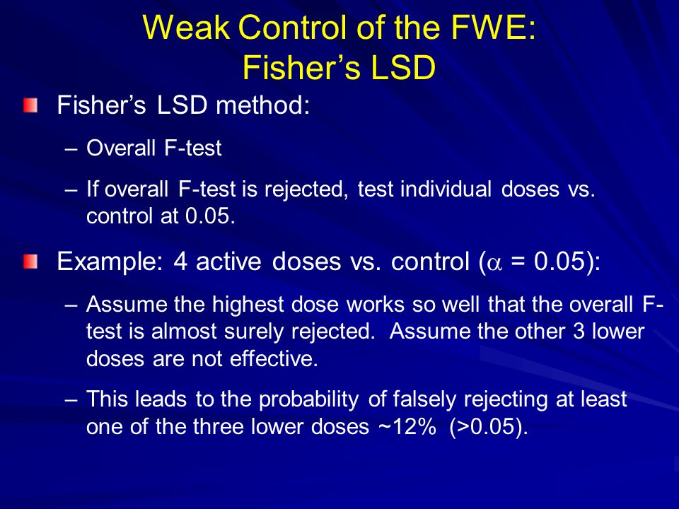 Weak Control of the FWE: Fisher's LSD