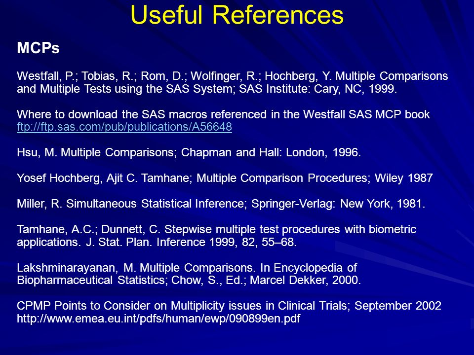 Useful References MCPs