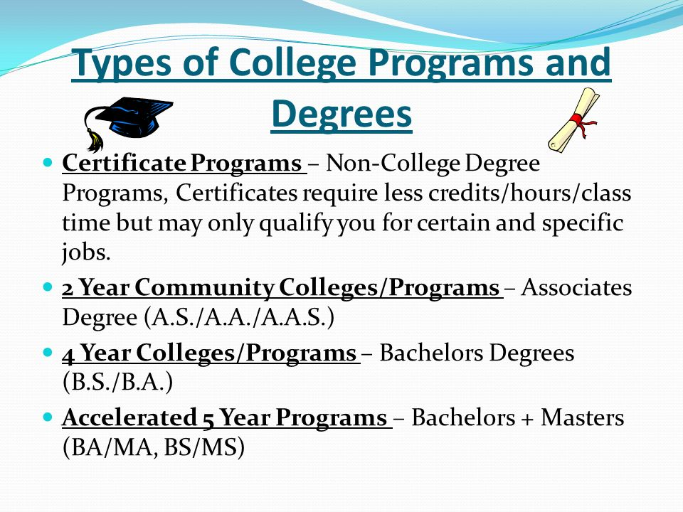 Types Of College Programs And Degrees