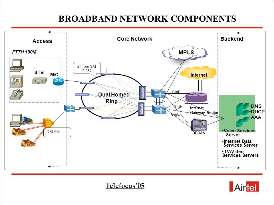broadband technologies amp services broadband technologies