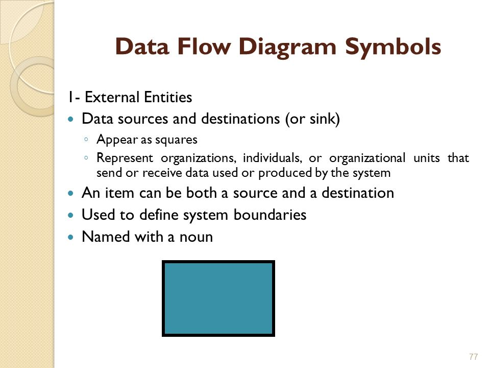 Information Systems Development Ppt Download