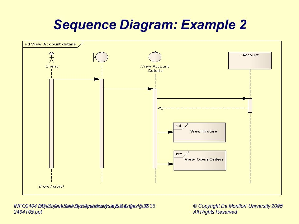 Info2404 bit object oriented systems analysis design revision 36 sequence ccuart Choice Image