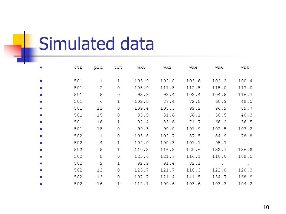 Simulated data ctr pid trt wk0 wk2 wk4 wk6 wk8