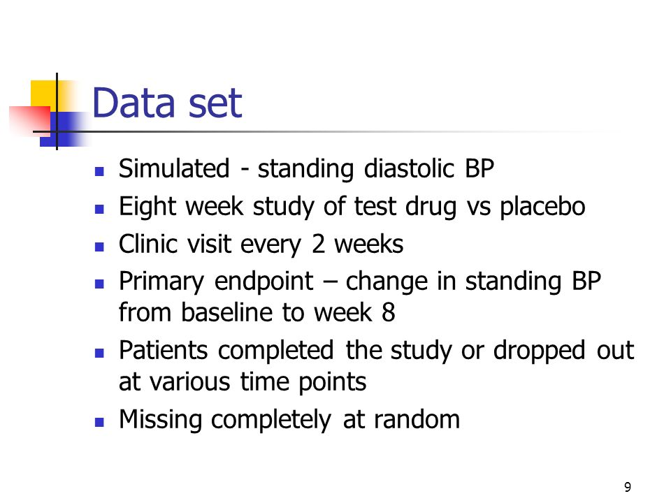 Data set Simulated - standing diastolic BP
