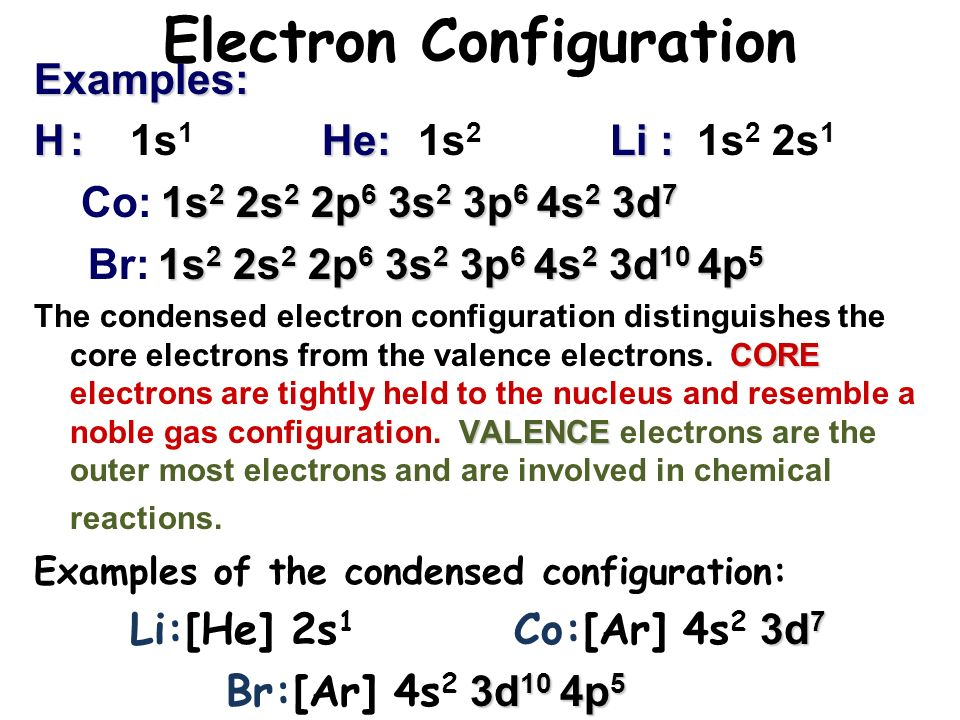 Many Electron Atoms We Have To Examine The Balance Of Attractions