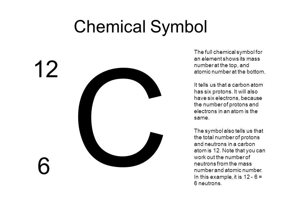 Editable periodic table ppt video online download chemical symbol c the full chemical symbol for an element shows its mass number at urtaz Gallery