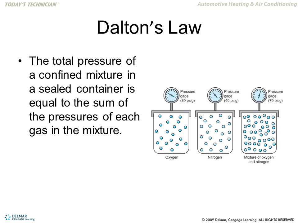 CHAPTER 3 Basics of Heating and Air Conditioning - ppt video online