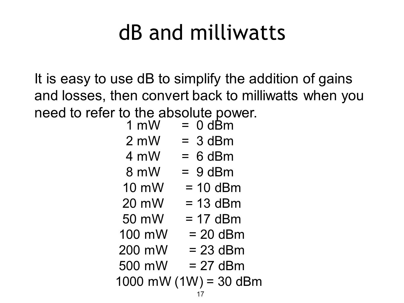 dB and milliwatts