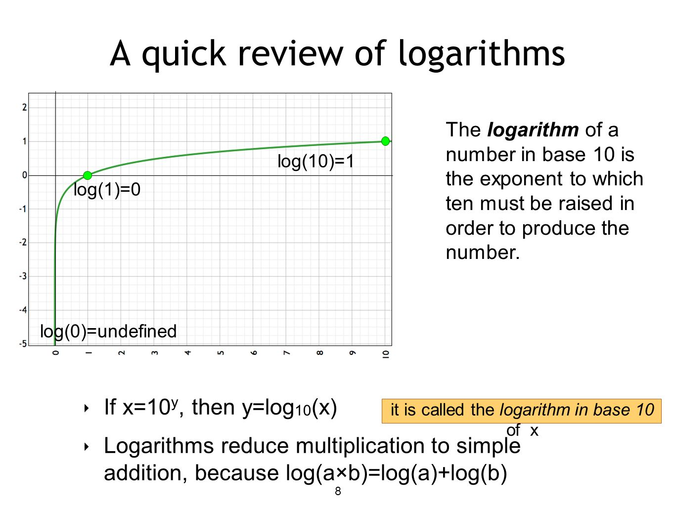 A quick review of logarithms