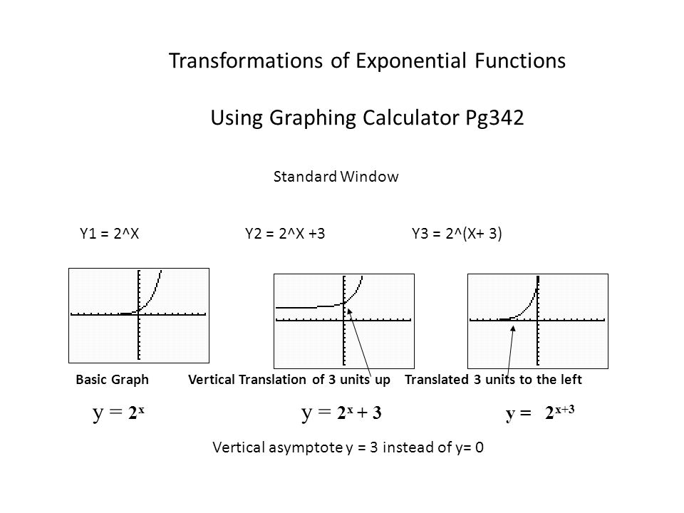 Exponential Functions - ppt video online download