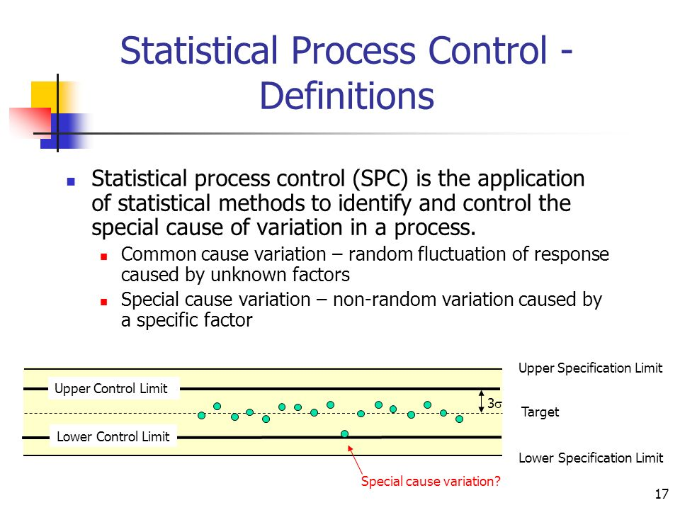 Statistical Process Control - Definitions
