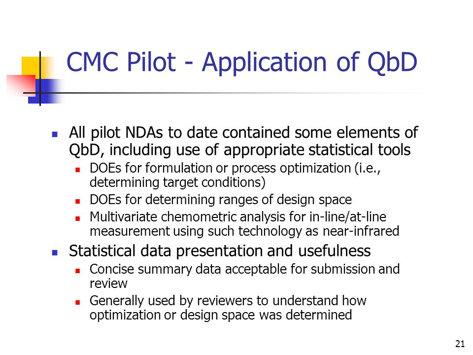 CMC Pilot - Application of QbD