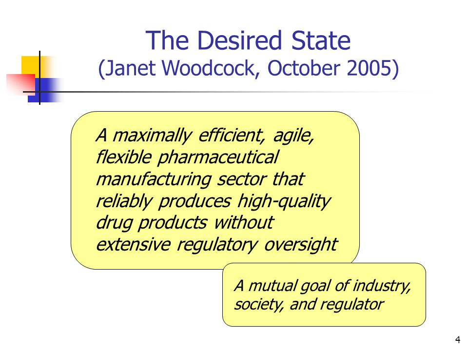 The Desired State (Janet Woodcock, October 2005)