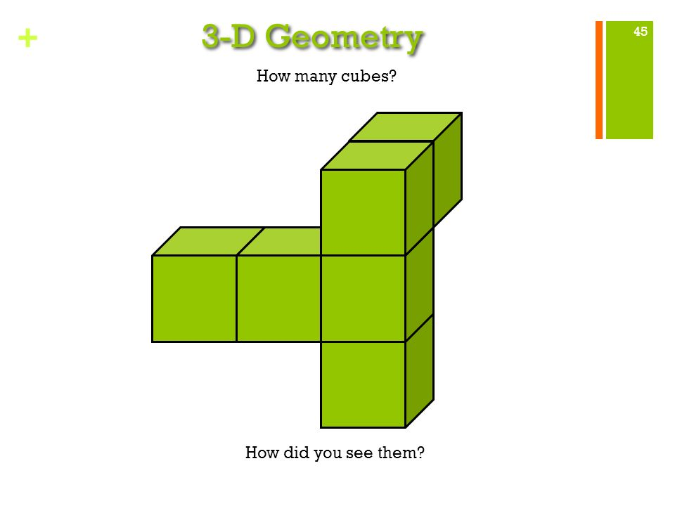 3-D Geometry How many cubes How did you see them