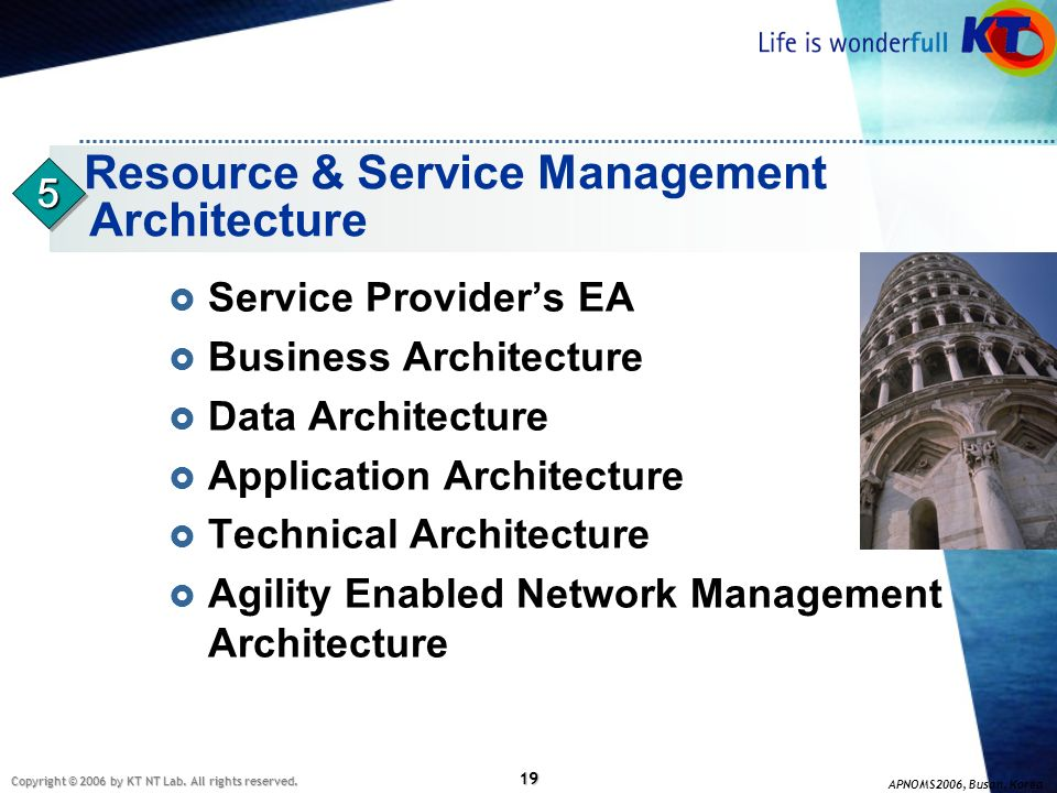 Resource & Service Management Architecture