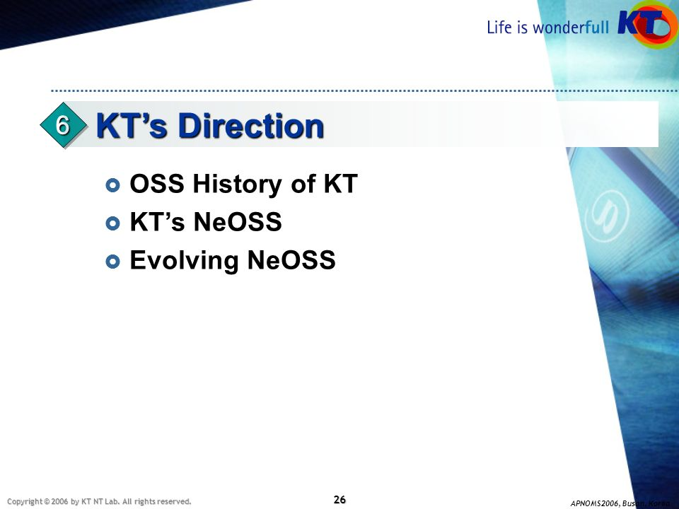 6 KT's Direction OSS History of KT KT's NeOSS Evolving NeOSS
