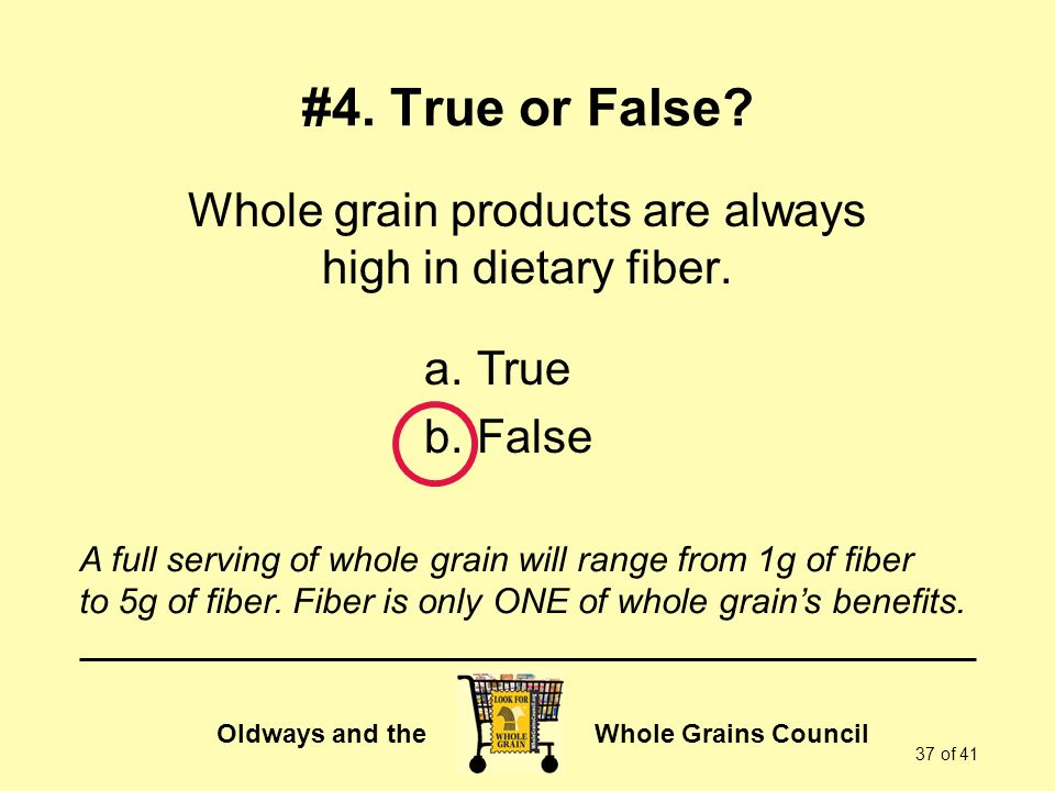 Whole grain products are always high in dietary fiber.