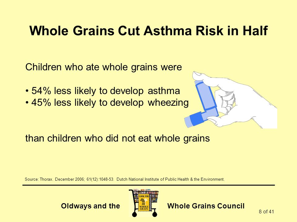 Whole Grains Cut Asthma Risk in Half