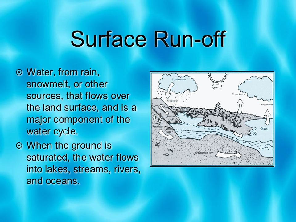 Runoff Water Cycle Definition Water Ionizer