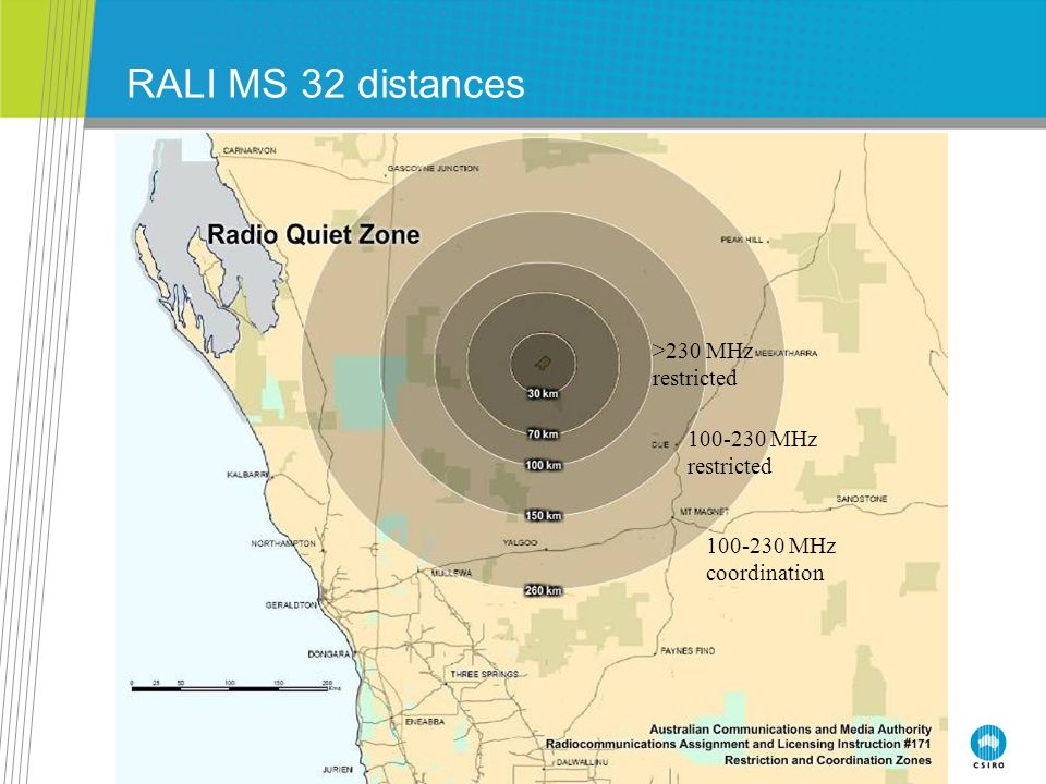 RALI MS 32 distances >230 MHz restricted MHz restricted