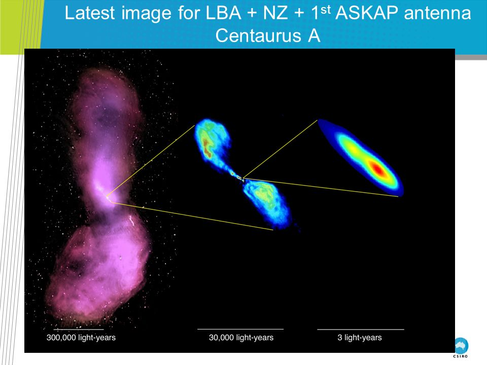 Latest image for LBA + NZ + 1st ASKAP antenna Centaurus A