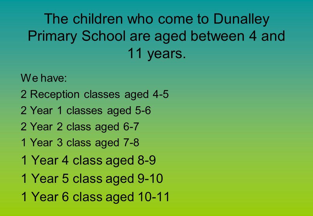 Dunalley Primary School - ppt video online download
