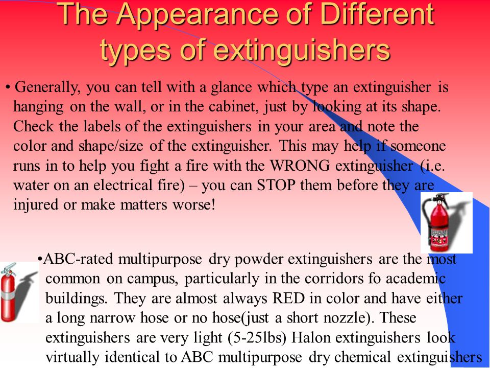 The Appearance of Different types of extinguishers