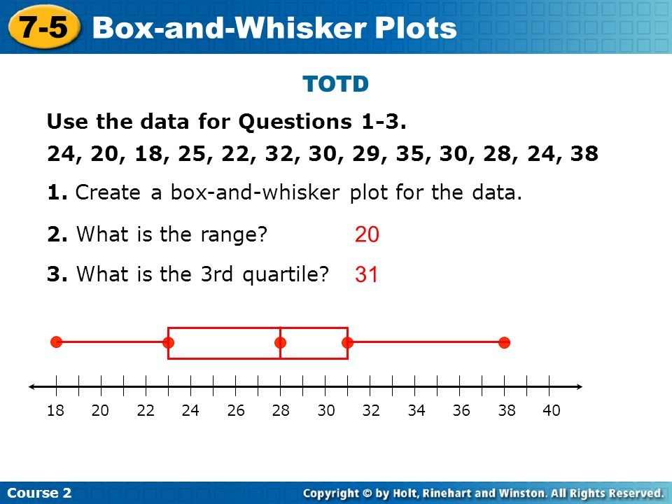 7-5 problem solving box-and-whisker plots