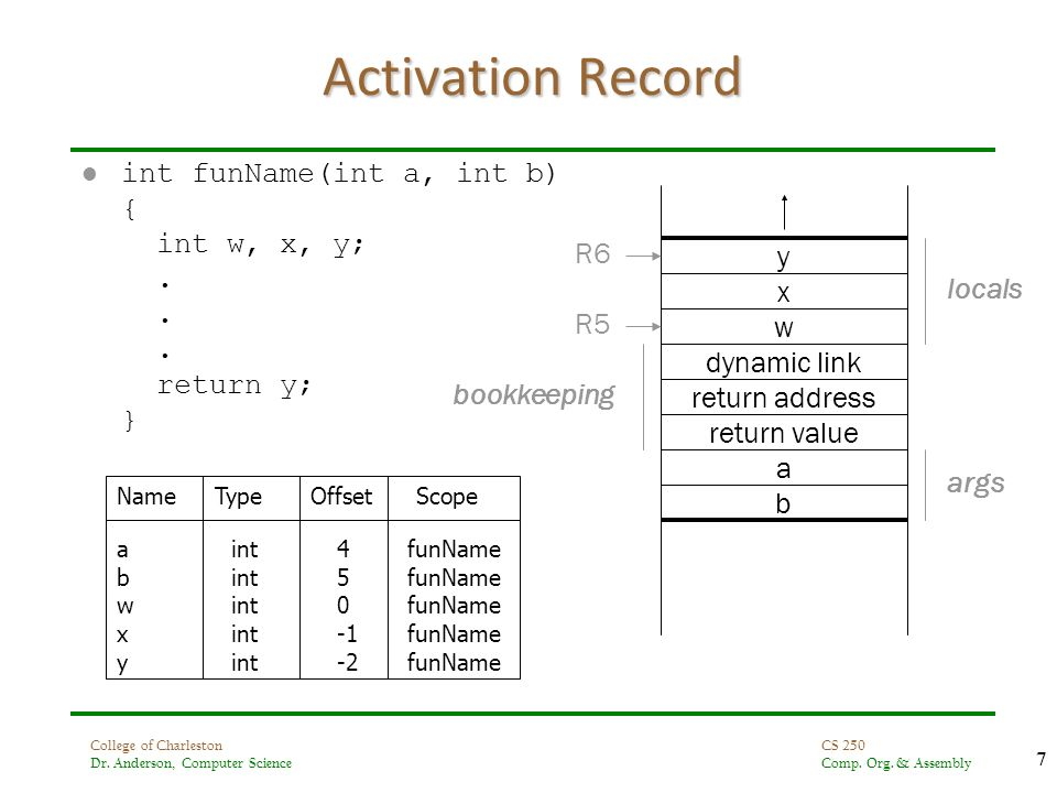 in activation record the access link is basically