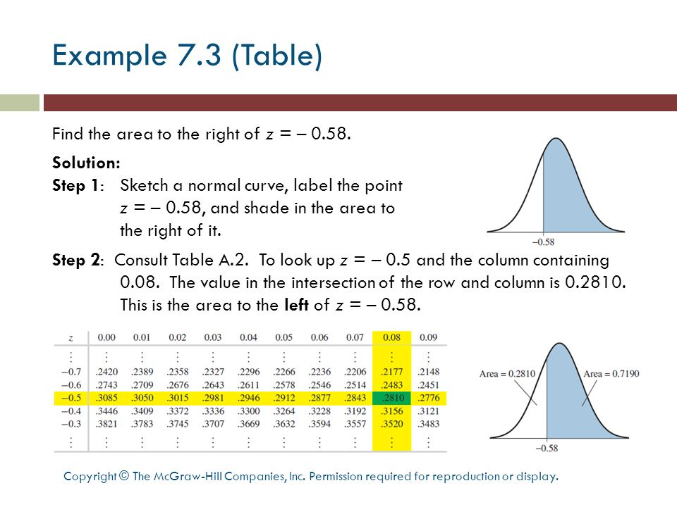 Example 7.3 (Table)