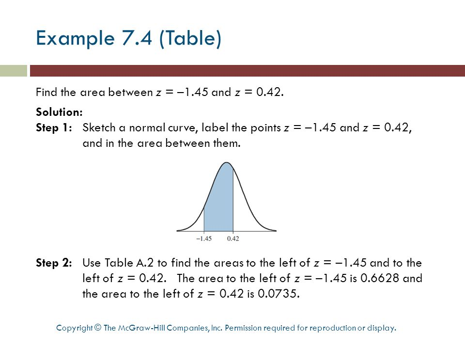 Example 7.4 (Table)