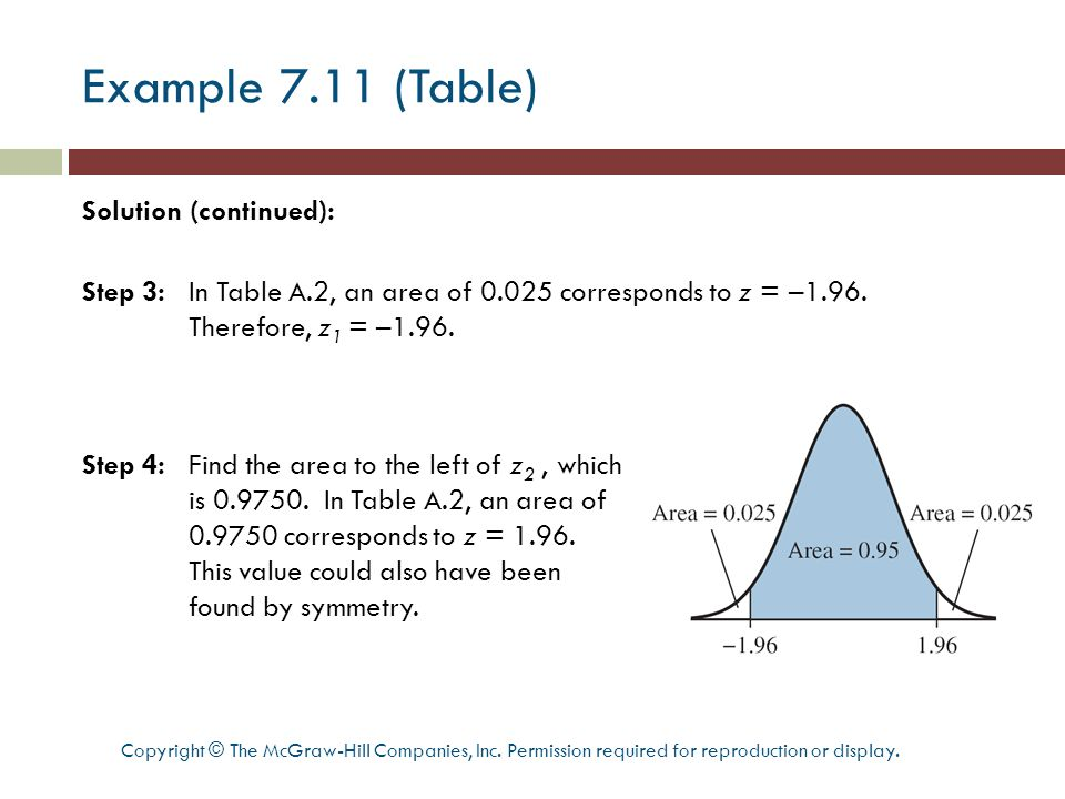 Example 7.11 (Table)