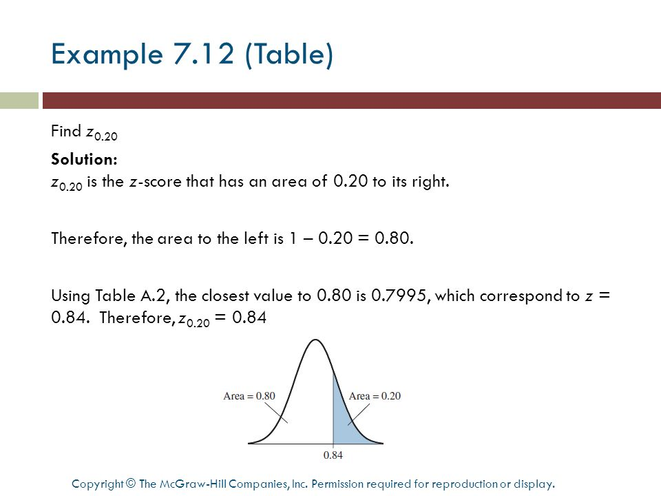 Example 7.12 (Table)