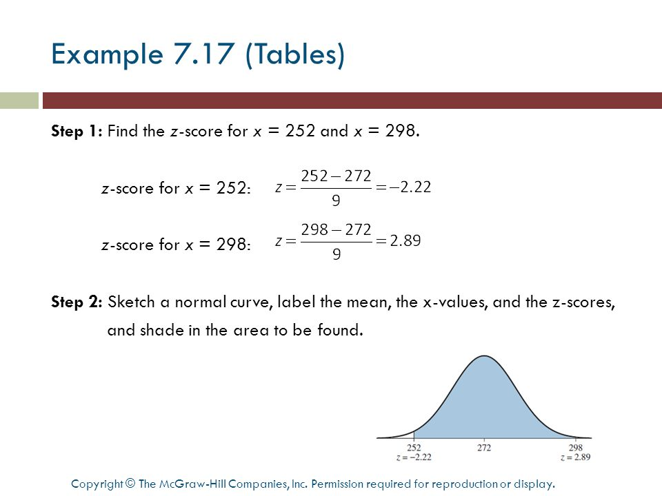 Example 7.17 (Tables)